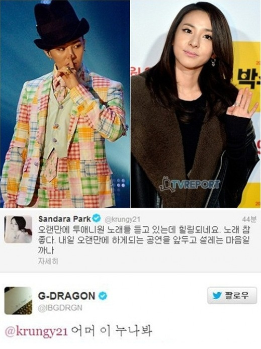 g draak Dara dating 2012 hook up DSLR aan telescoop