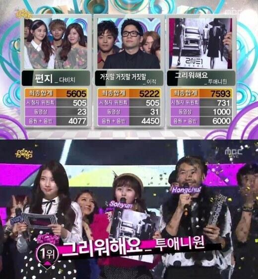 2ne1-mbc-music-core-missingyou-won-large