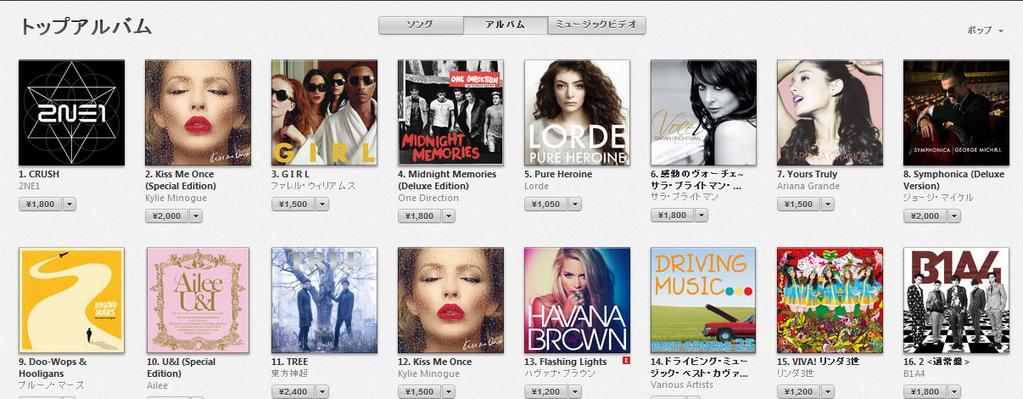 "CAP/INFO] 2NE1′s ""CRUSH"" Album Tops Japan iTunes ""Pop"" Albums Chart"